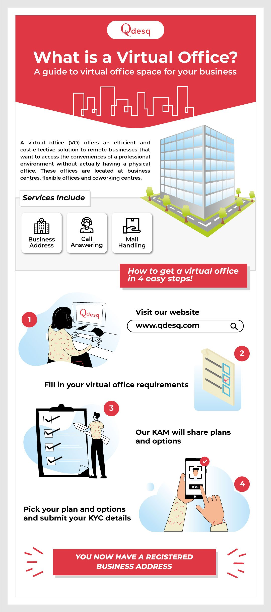 Real work is happening in virtual workspaces - Infographic - Qdesq